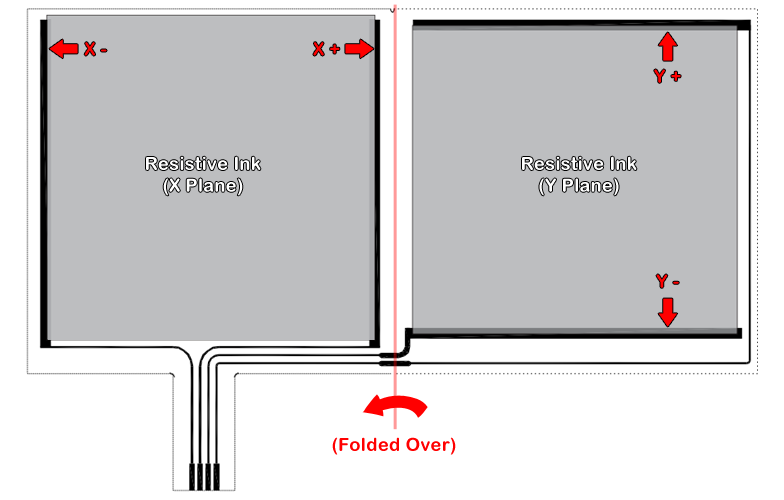 Tutorials  Xyz Pad Example